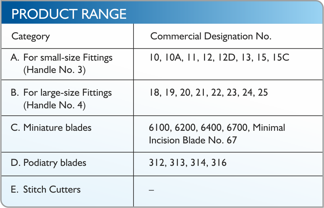 GLASS VAN & TECHNOCUT Surgical Blades Product Range