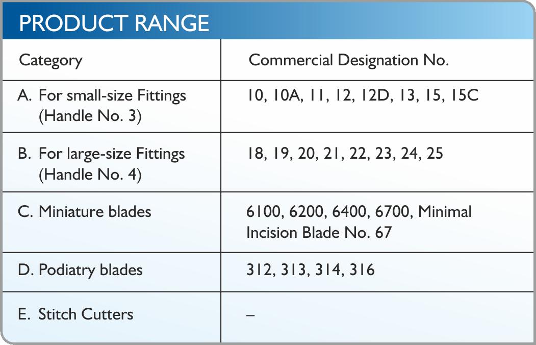 GLASS VAN & TECHNOCUT Surgical Blades Product Range