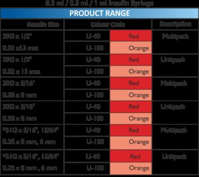 Dispovan & Unolok Product Range