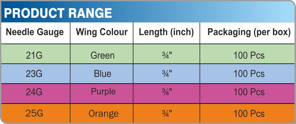 Vaku8+ Product Range